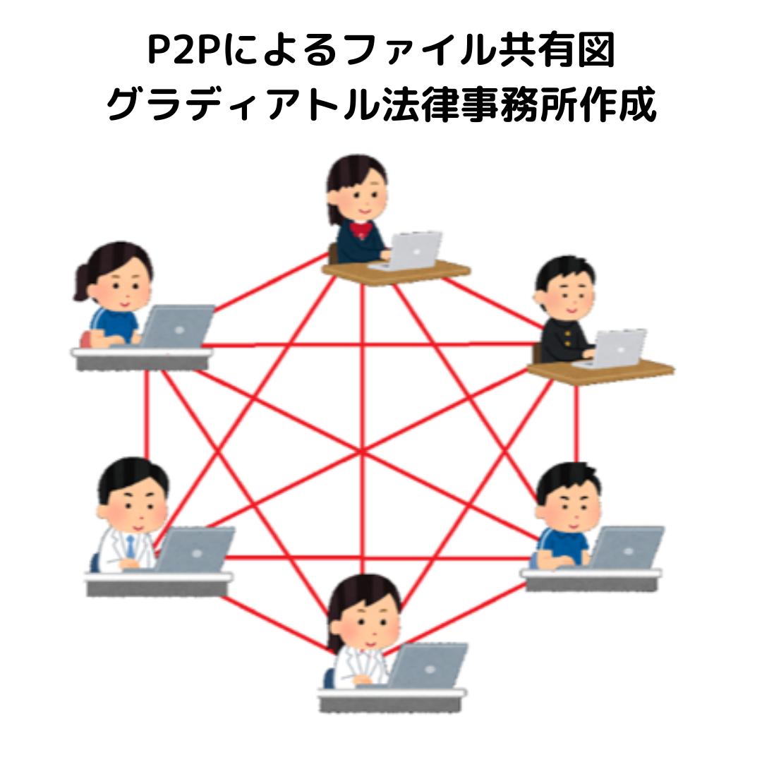 P2Pによるファイル共有図